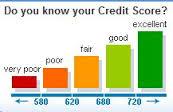 Credit score (1)